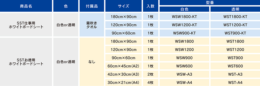 SSTホワイトボードシート商品リスト